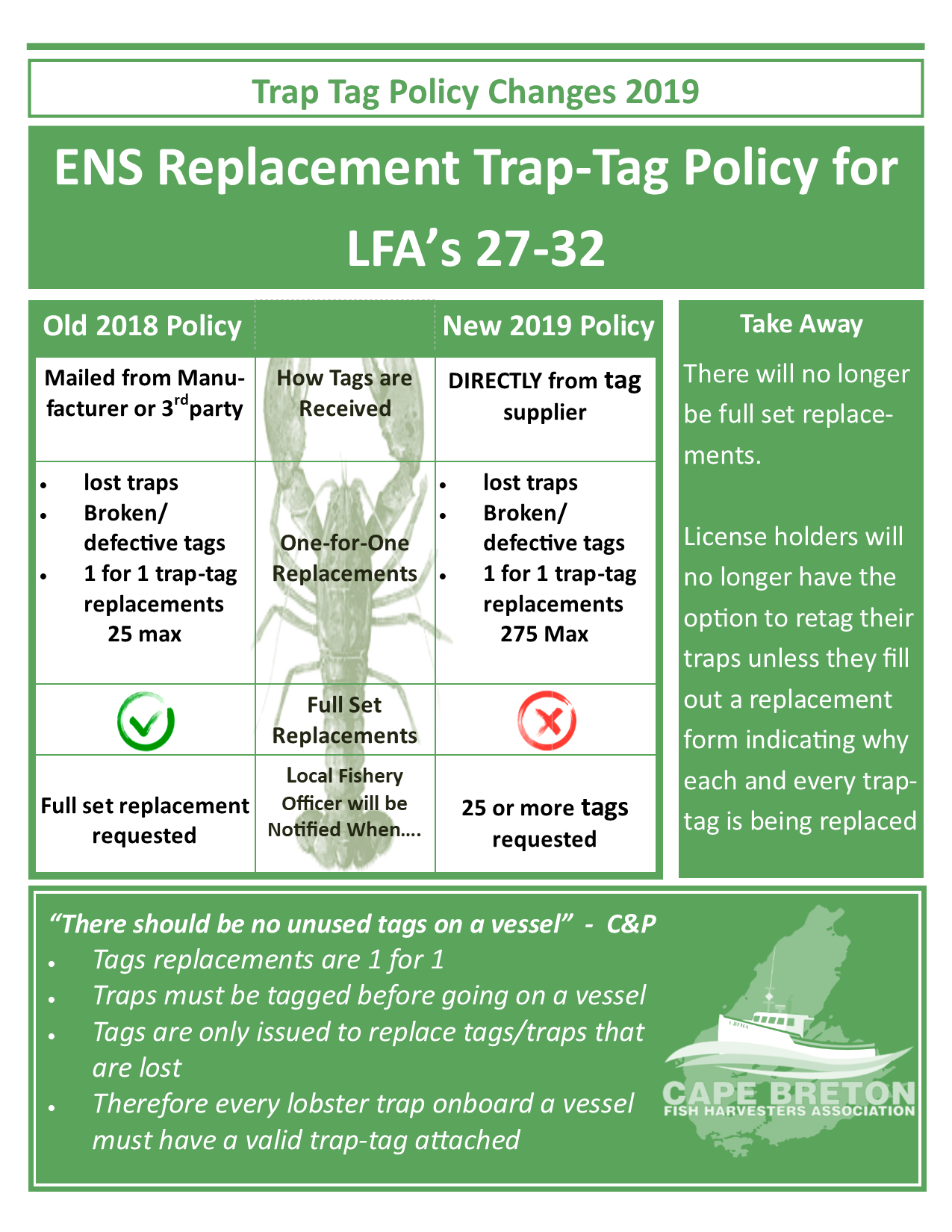 Trap Tag Replacmenet 2019 Policy
