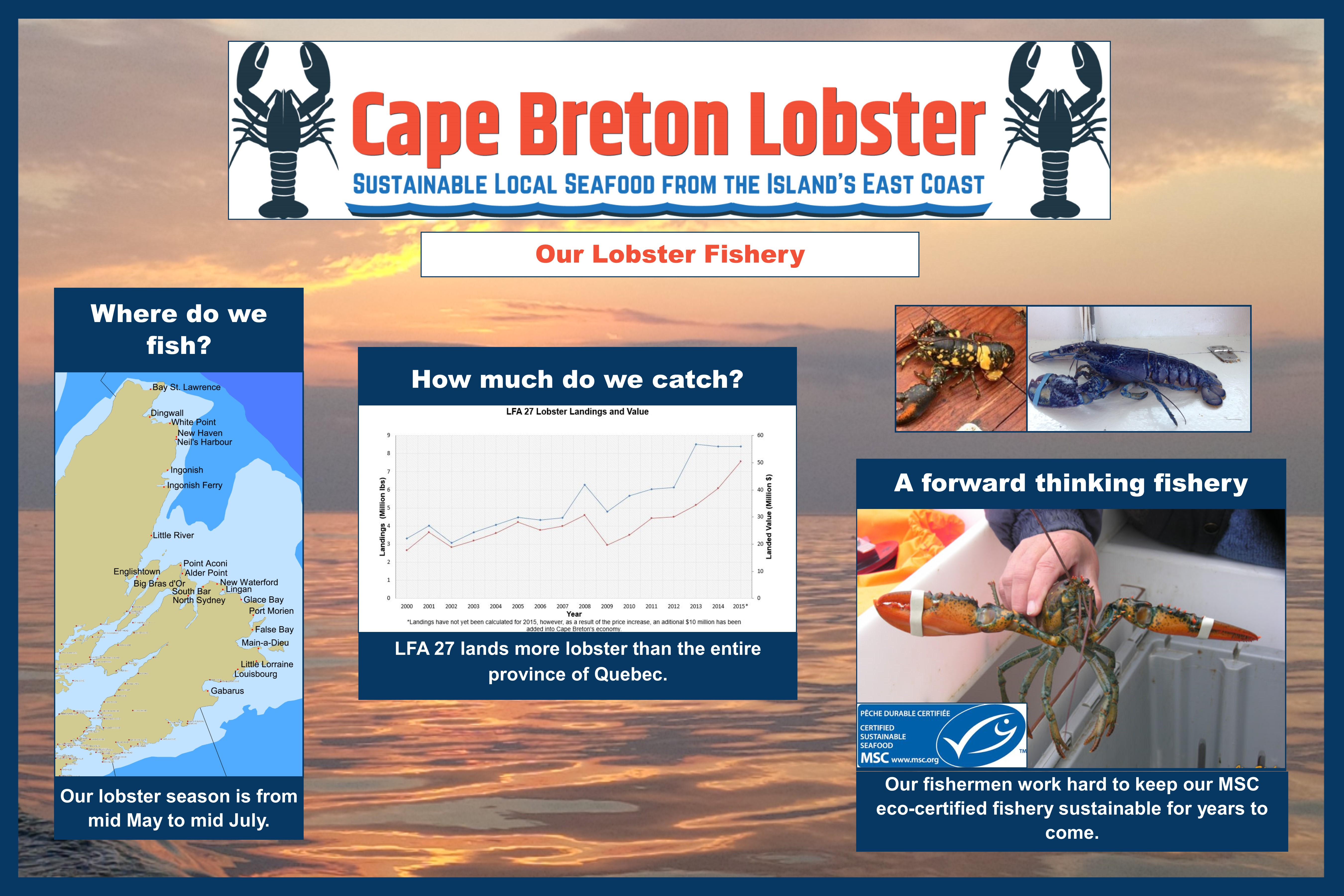 lobster 2015